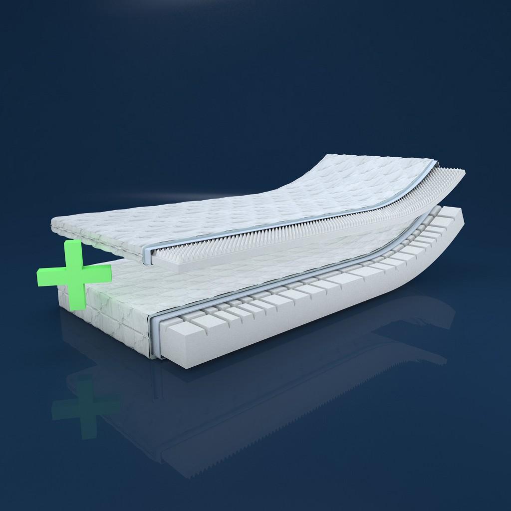 mss aqua vitalfoam wellness kaltschaum 7 zonen matratze. Black Bedroom Furniture Sets. Home Design Ideas